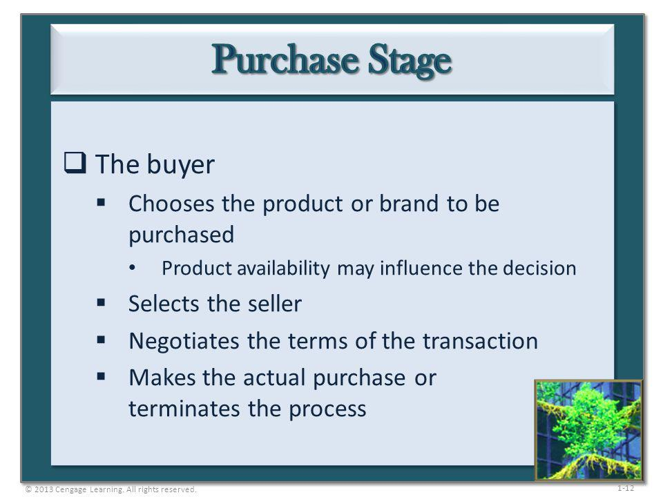 Purchase Stage The buyer Chooses the product or brand to be purchased