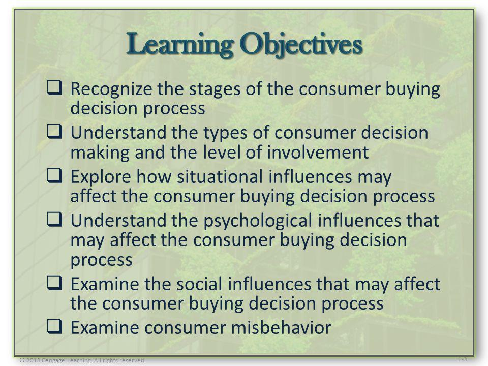 Learning Objectives Recognize the stages of the consumer buying decision process.