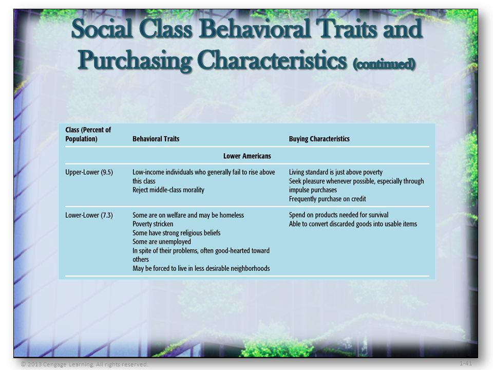 Social Class Behavioral Traits and Purchasing Characteristics (continued)
