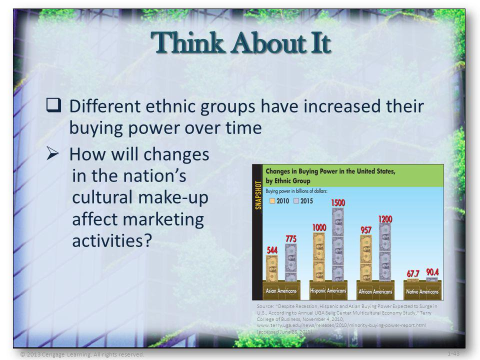 Think About It Different ethnic groups have increased their buying power over time. How will changes.