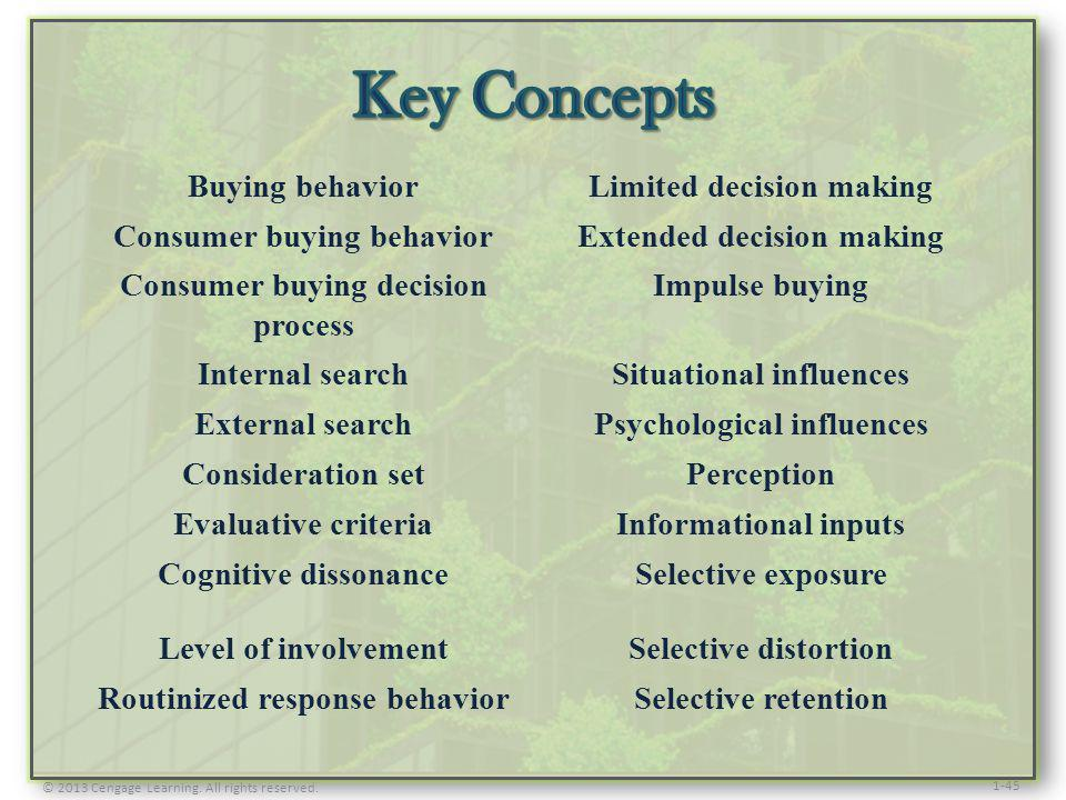 Key Concepts Buying behavior Limited decision making