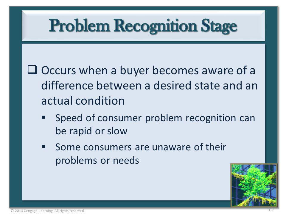Problem Recognition Stage