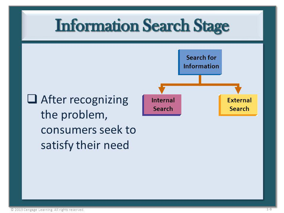 Information Search Stage