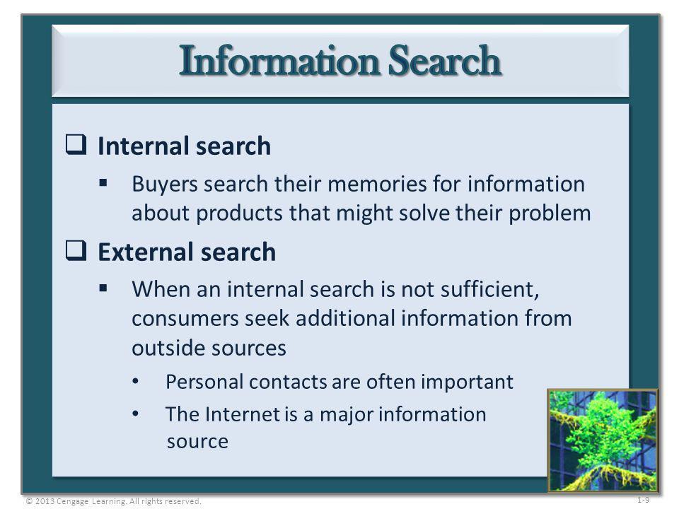 Information Search Internal search External search