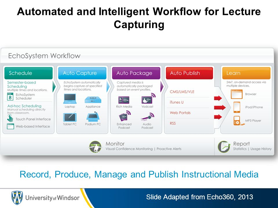 Automated and Intelligent Workflow for Lecture Capturing