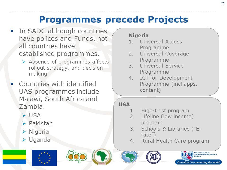 Programmes precede Projects