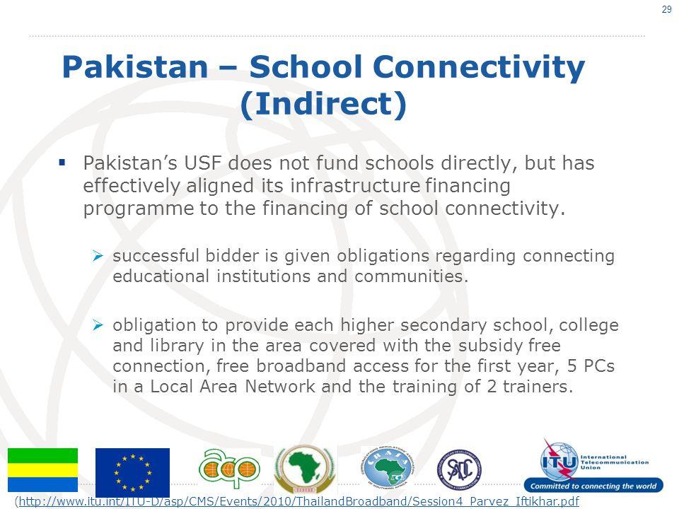Pakistan – School Connectivity (Indirect)