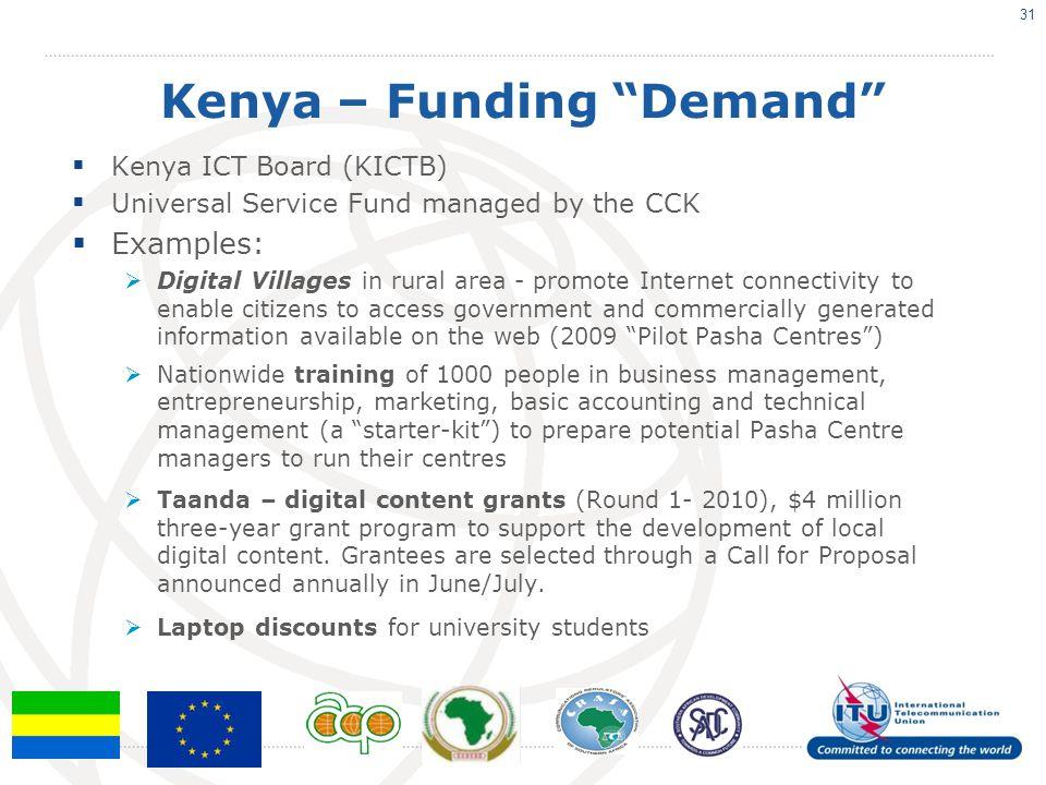 Kenya – Funding Demand