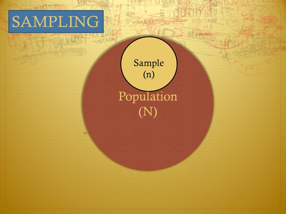 SAMPLING Population (N) Sample (n)