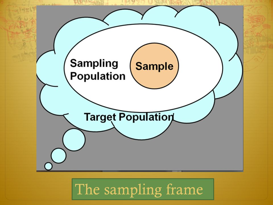 The sampling frame