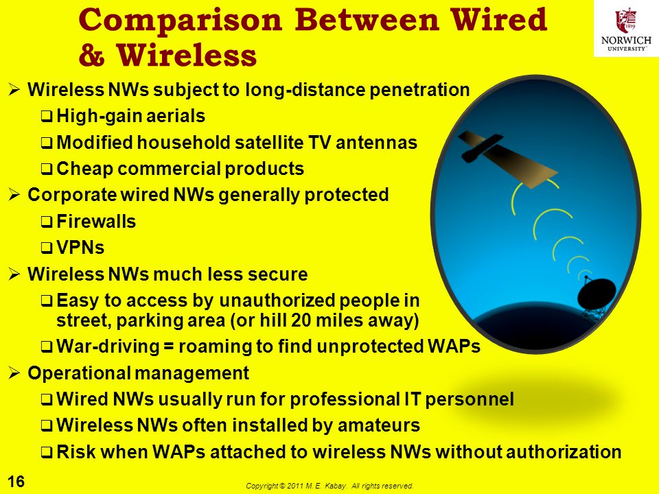 Comparison Between Wired & Wireless