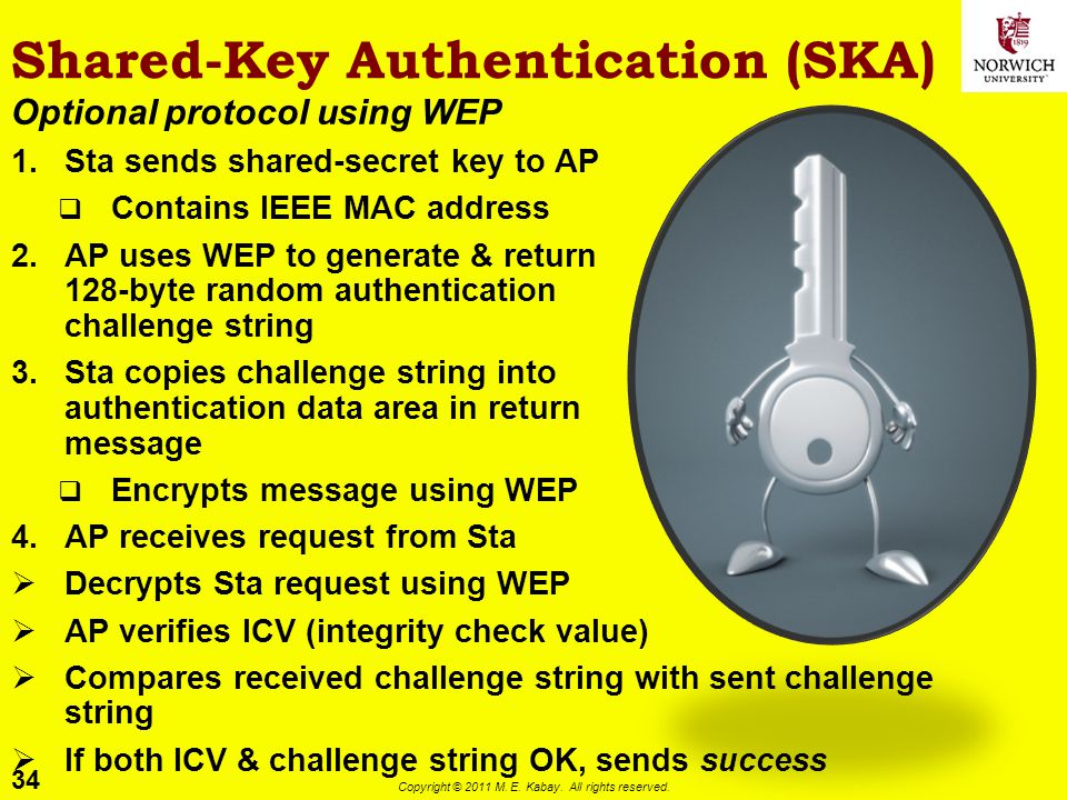 Shared-Key Authentication (SKA)