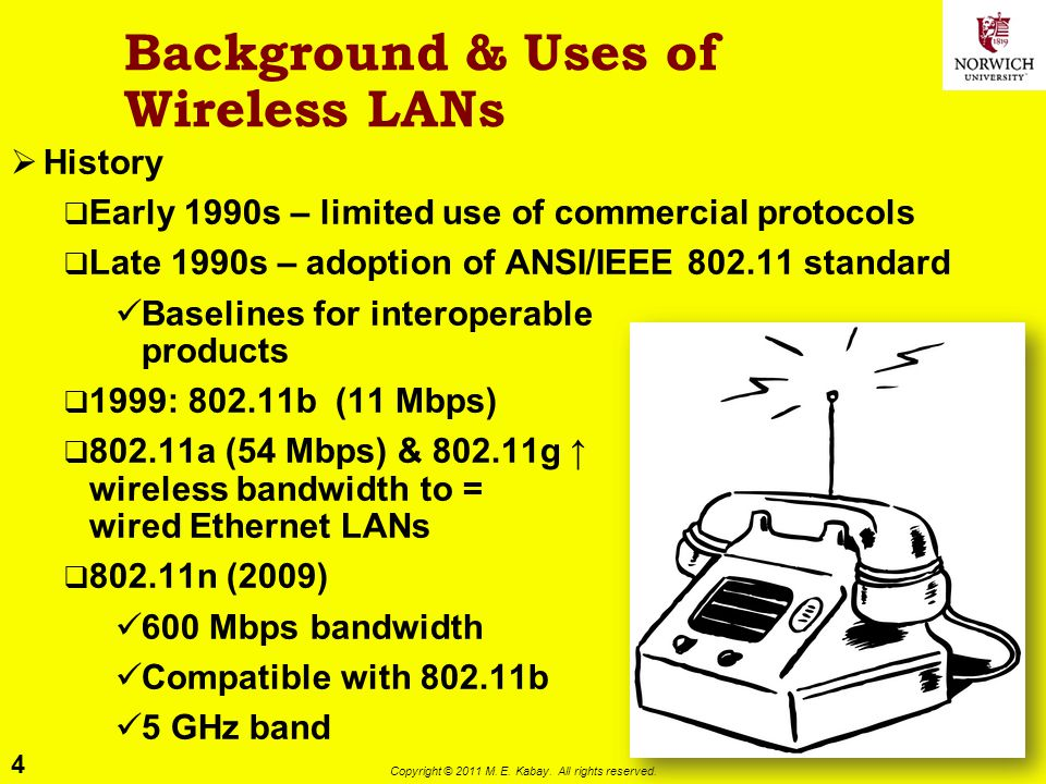 Background & Uses of Wireless LANs