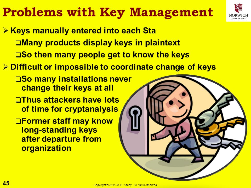 Problems with Key Management