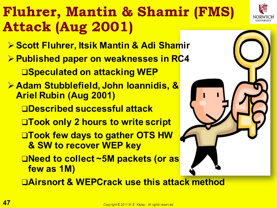 Fluhrer, Mantin & Shamir (FMS) Attack (Aug 2001)