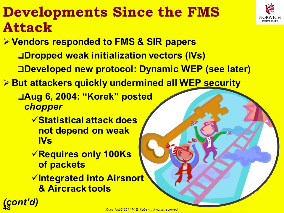 Developments Since the FMS Attack