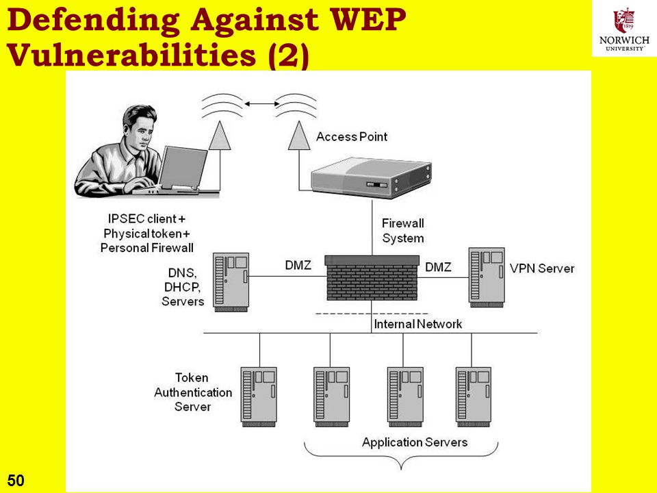 Defending Against WEP Vulnerabilities (2)
