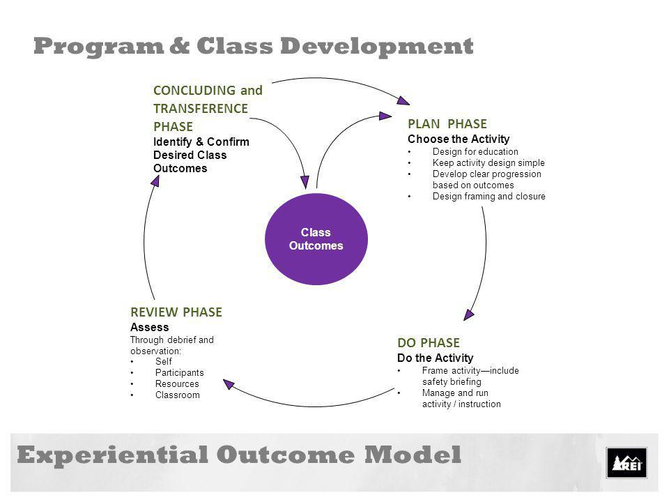 Experiential Outcome Model