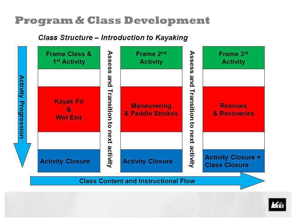 Program & Class Development