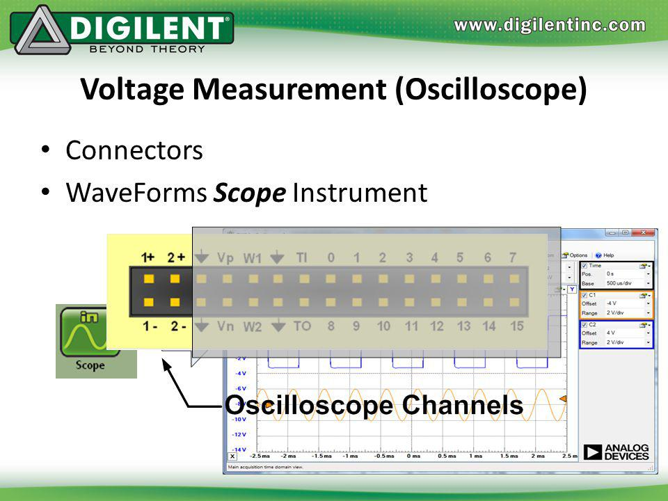 Voltage Measurement (Oscilloscope)