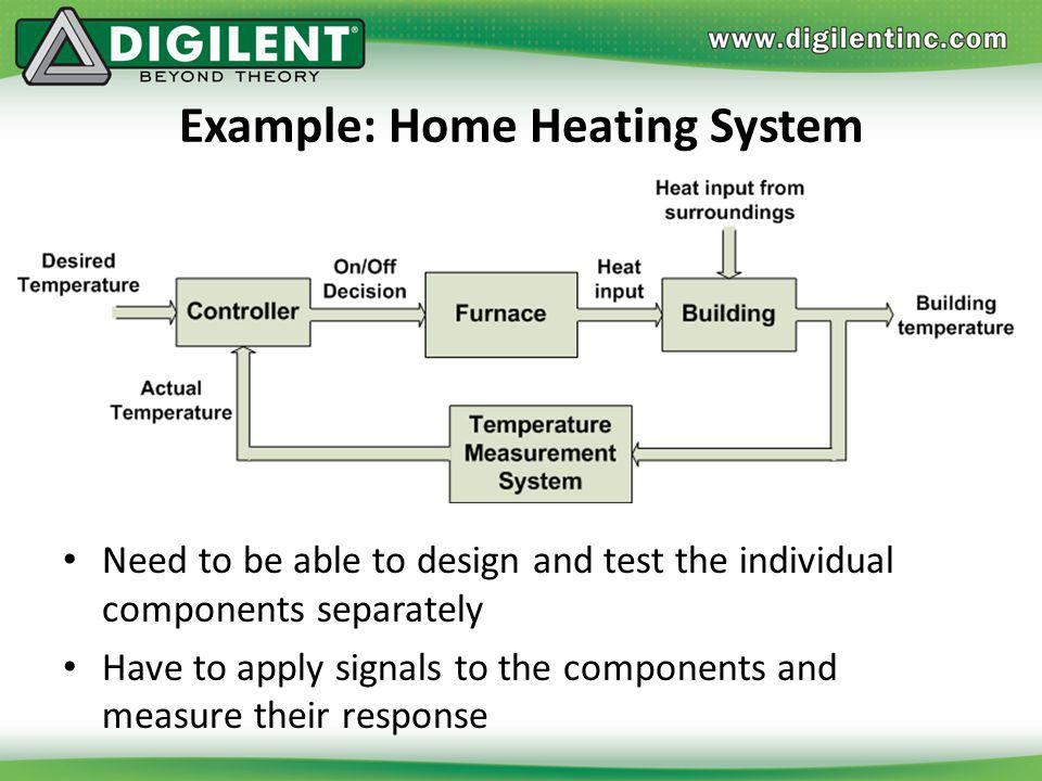 Example: Home Heating System