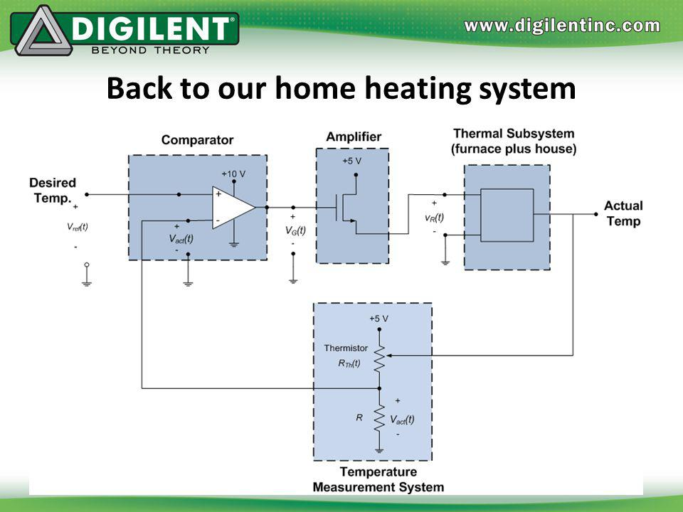 Back to our home heating system