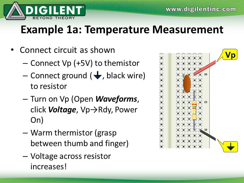 Example 1a: Temperature Measurement