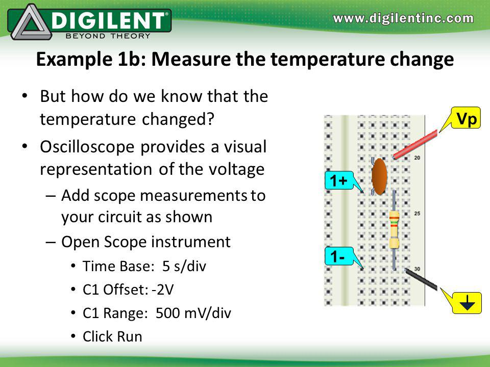 Example 1b: Measure the temperature change