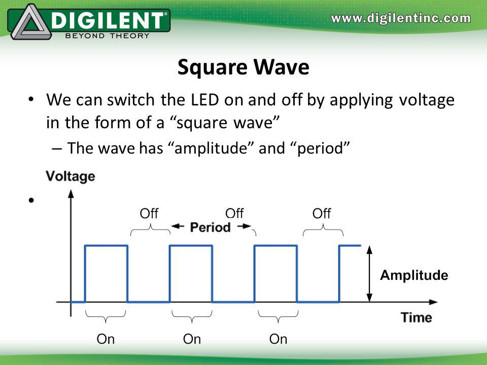 Square Wave The frequency is the inverse of the period
