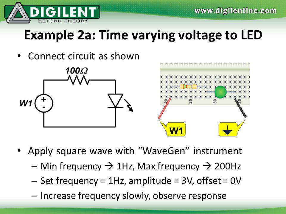 Example 2a: Time varying voltage to LED