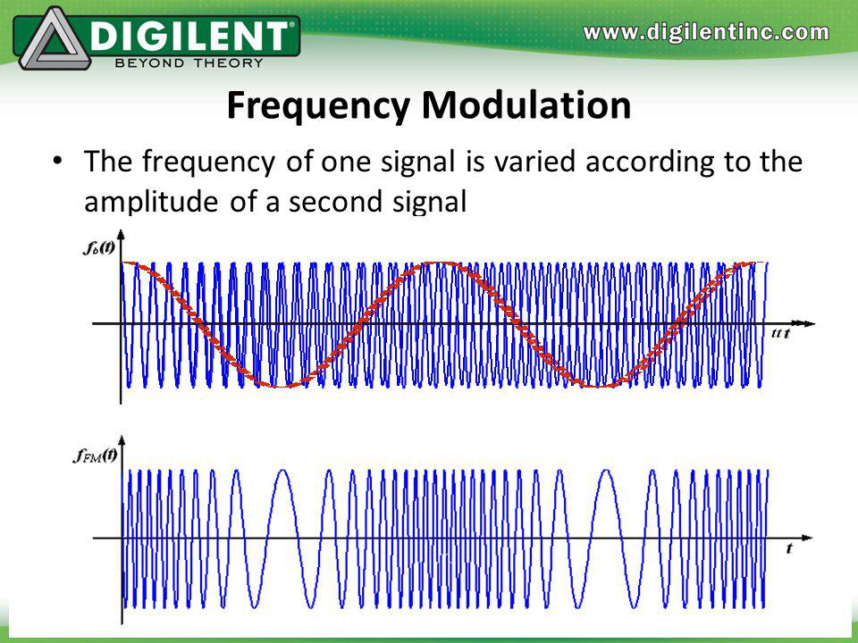 Frequency Modulation The frequency of one signal is varied according to the amplitude of a second signal.