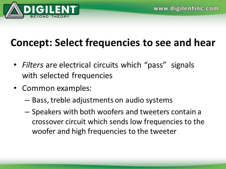 Concept: Select frequencies to see and hear