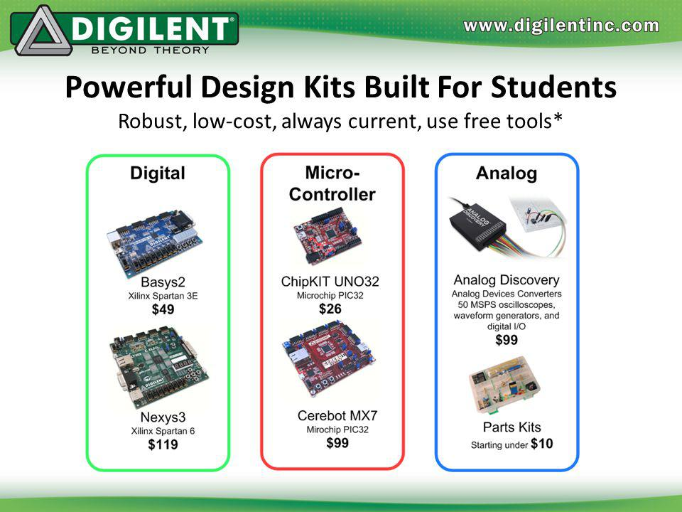 Powerful Design Kits Built For Students Robust, low-cost, always current, use free tools*