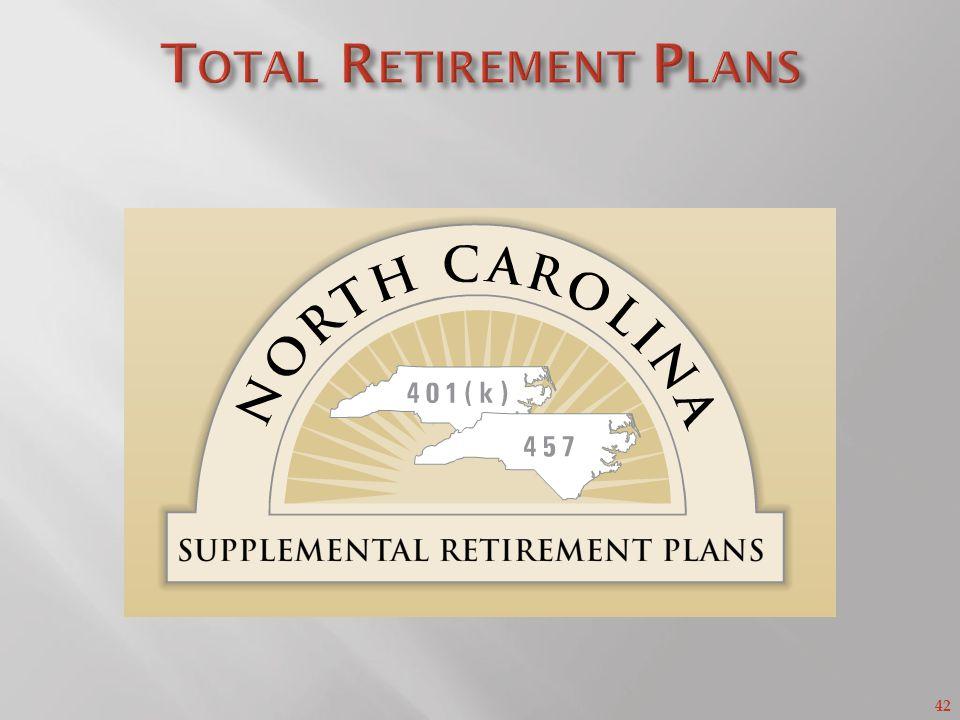 Total Retirement Plans