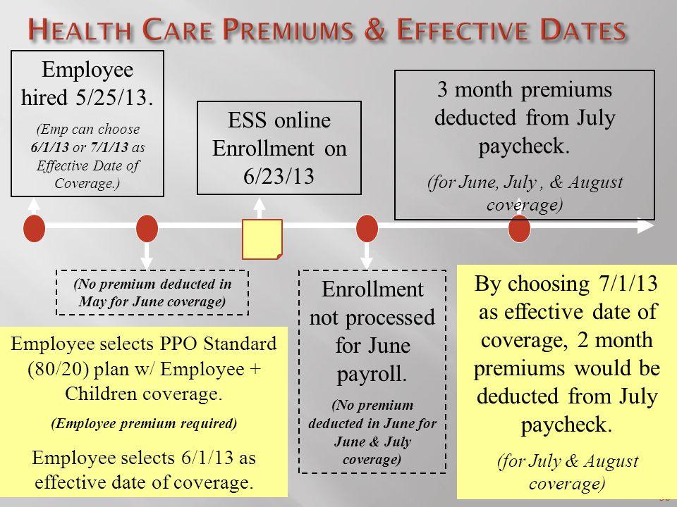 Health Care Premiums & Effective Dates