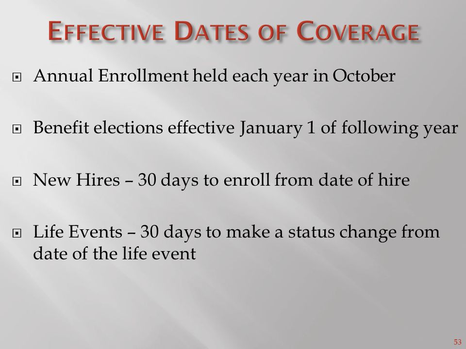 Effective Dates of Coverage