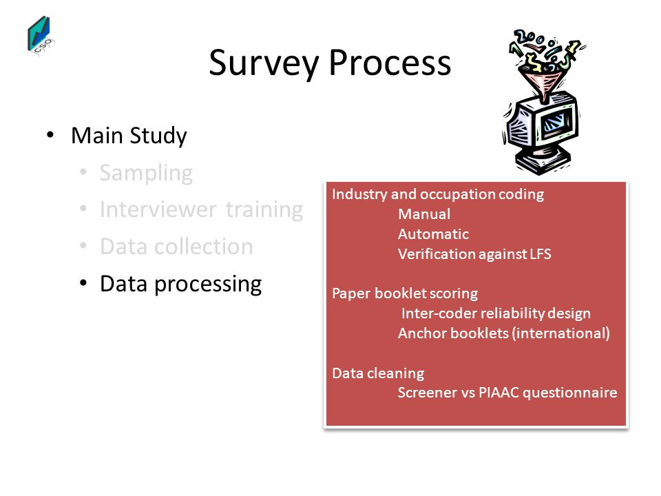 Survey Process Main Study Sampling Interviewer training