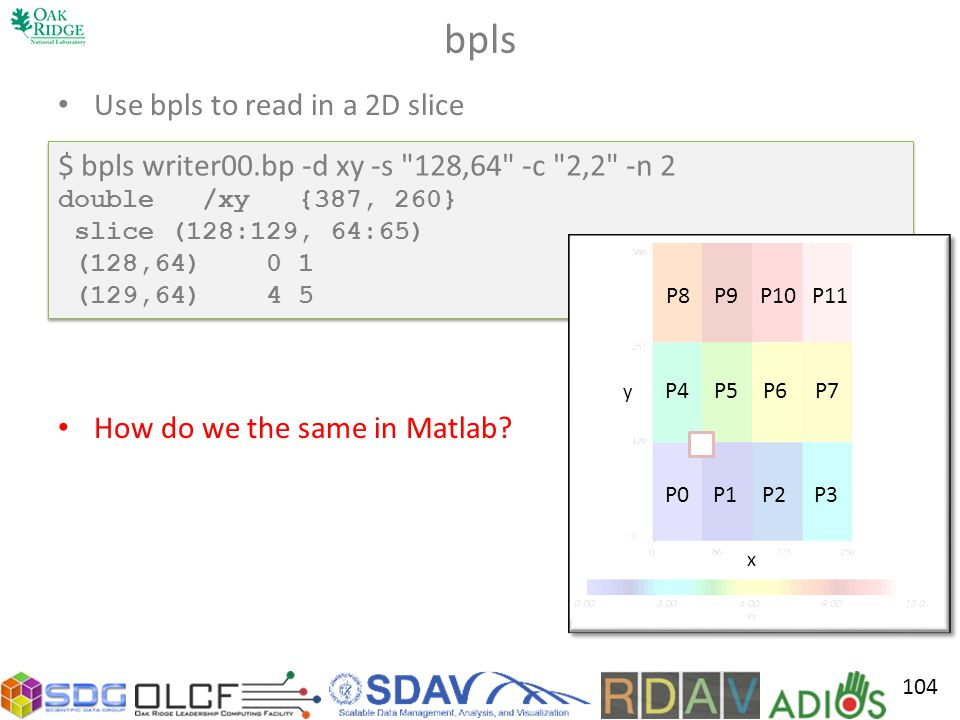 bpls Use bpls to read in a 2D slice