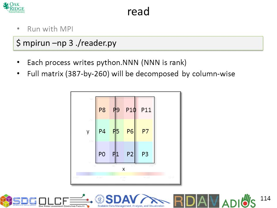 read $ mpirun –np 3 ./reader.py Run with MPI