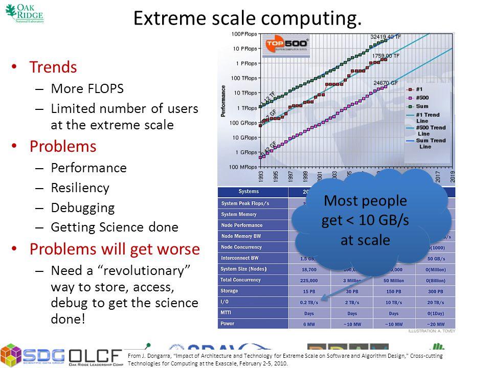 Extreme scale computing.