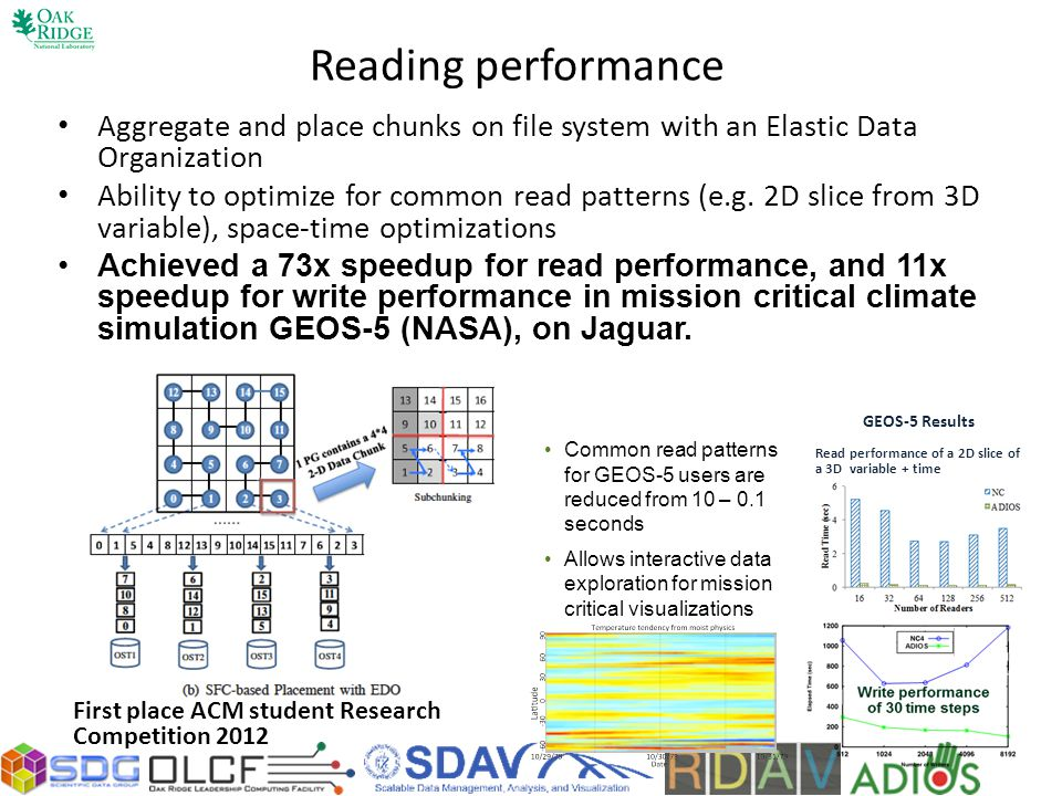 Reading performance Aggregate and place chunks on file system with an Elastic Data Organization.