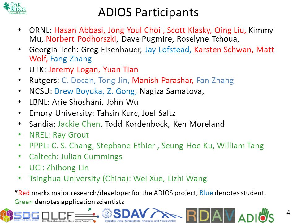ADIOS Participants ORNL: Hasan Abbasi, Jong Youl Choi , Scott Klasky, Qing Liu, Kimmy Mu, Norbert Podhorszki, Dave Pugmire, Roselyne Tchoua,