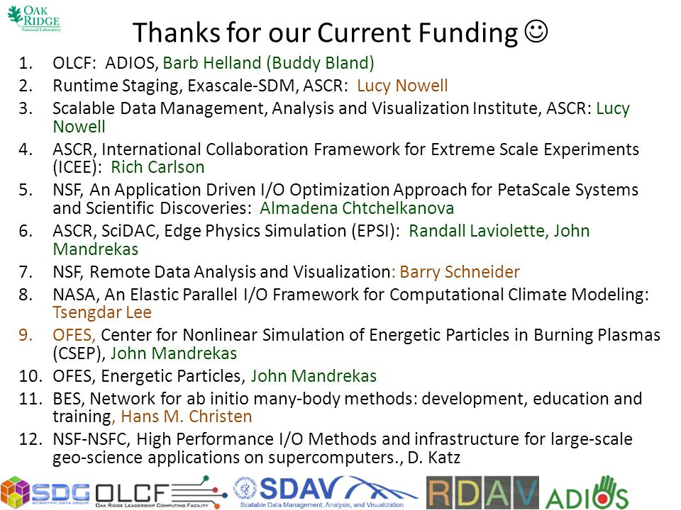 Thanks for our Current Funding 