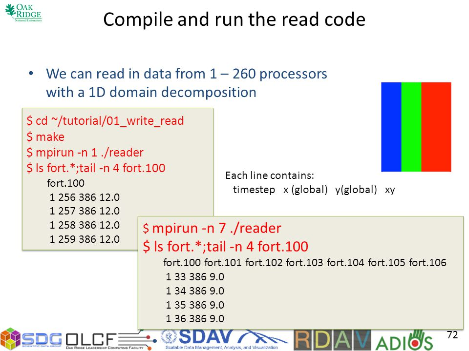 Compile and run the read code