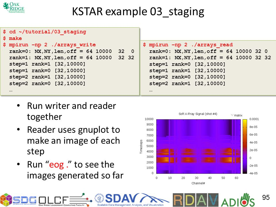 KSTAR example 03_staging
