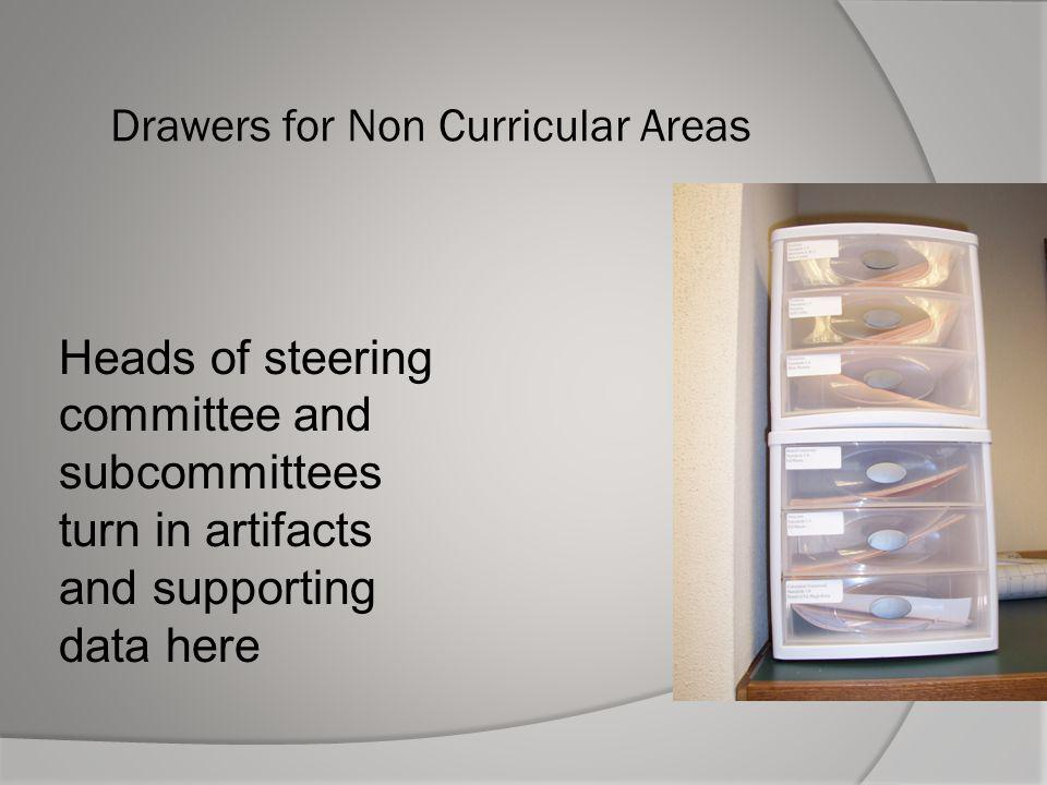 Drawers for Non Curricular Areas