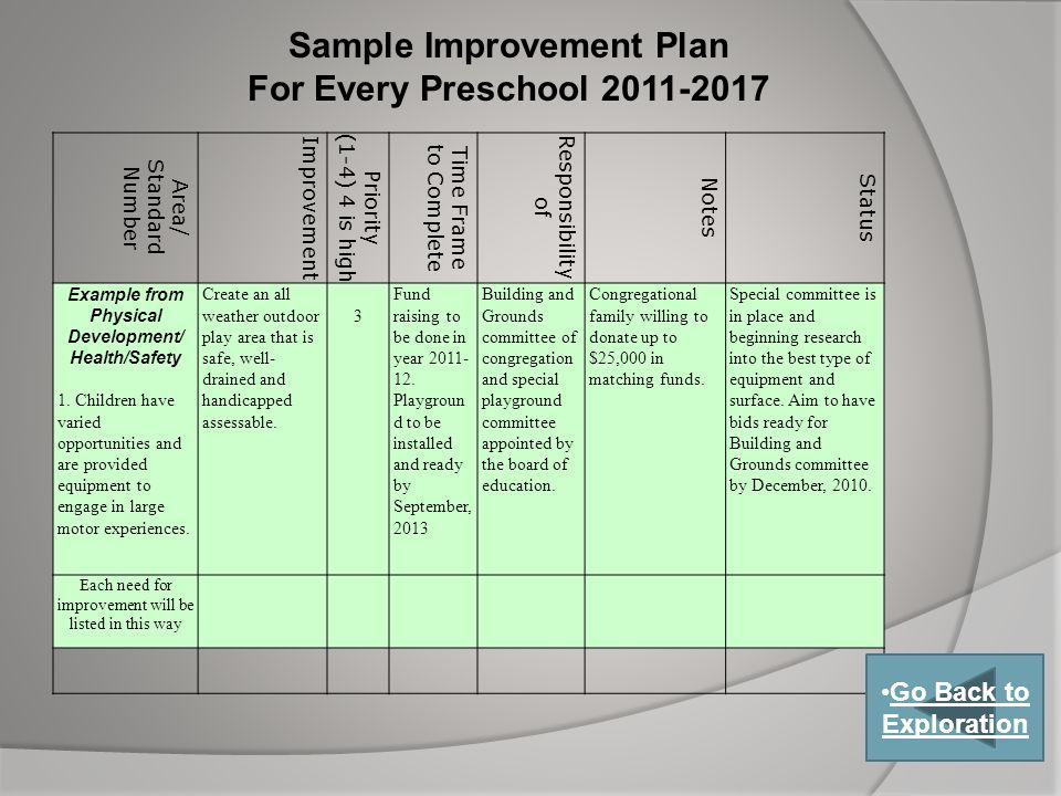 Sample Improvement Plan For Every Preschool 2011-2017