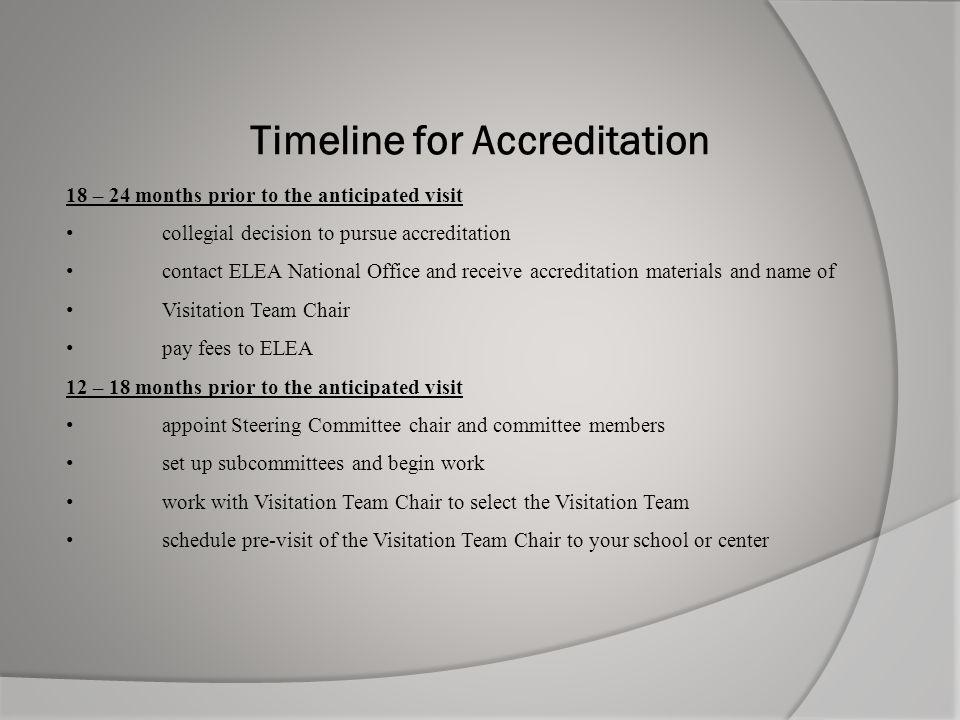 Timeline for Accreditation