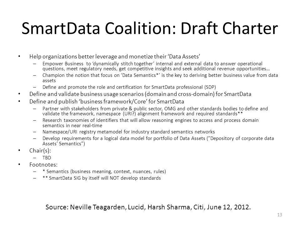 SmartData Coalition: Draft Charter