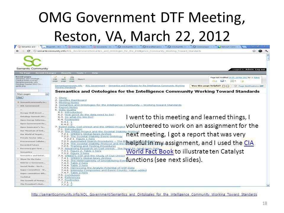 OMG Government DTF Meeting, Reston, VA, March 22, 2012